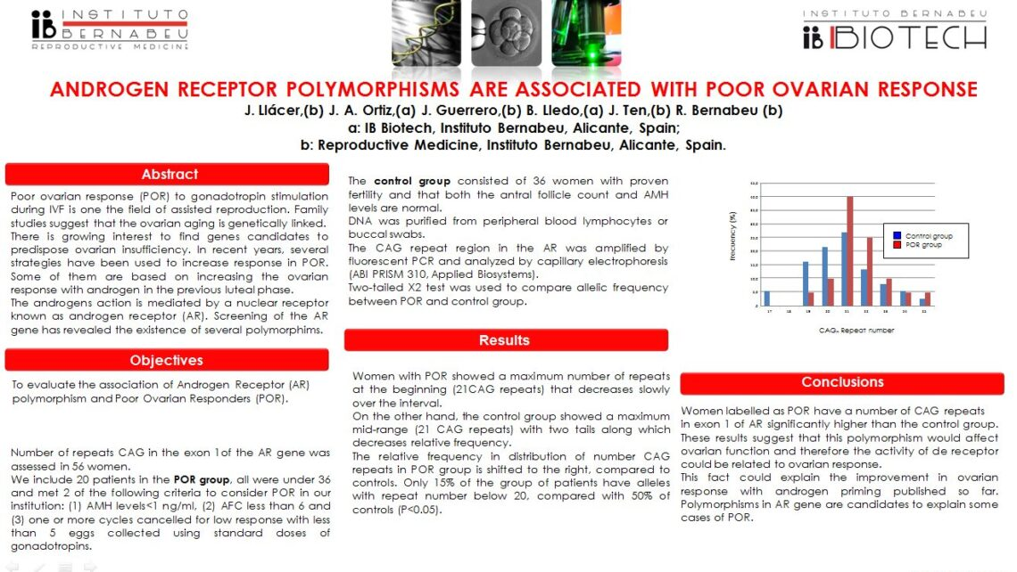 Awarded with the 2nd ASRM (American Society for Reproductive Medicine) prize for the best conference poster