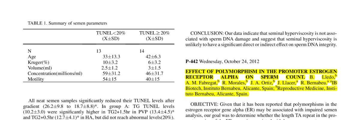 Effect of polymorphism in the promoter estrogen receptor alpha on sperm count