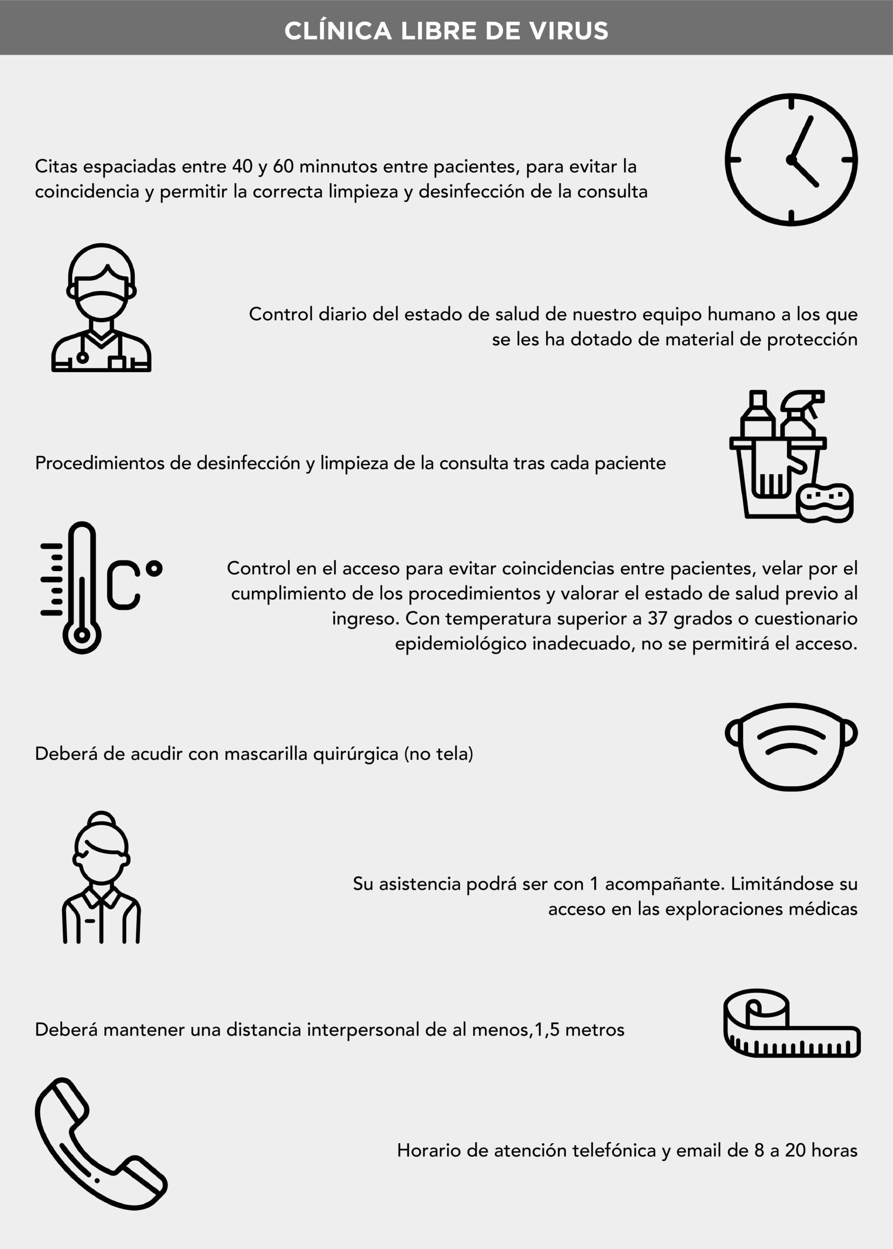 Clínica libre de virus Instituto Bernabeu